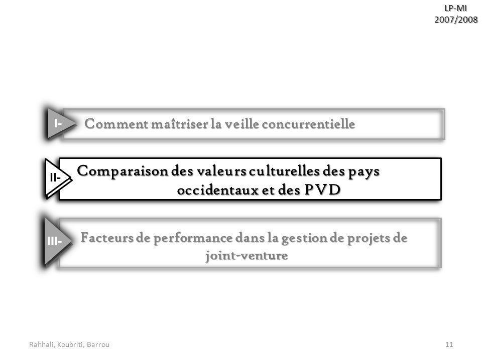 Comparaison des valeurs culturelles des pays occidentaux et des PVD