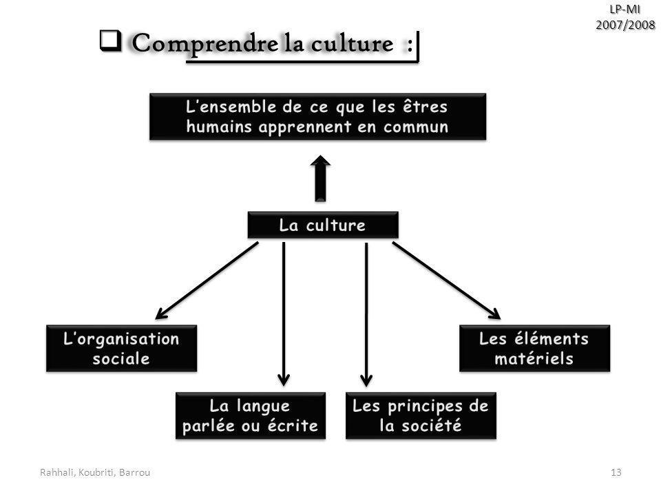 Comprendre la culture :