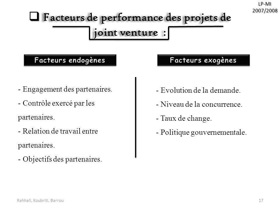 Facteurs de performance des projets de joint venture :