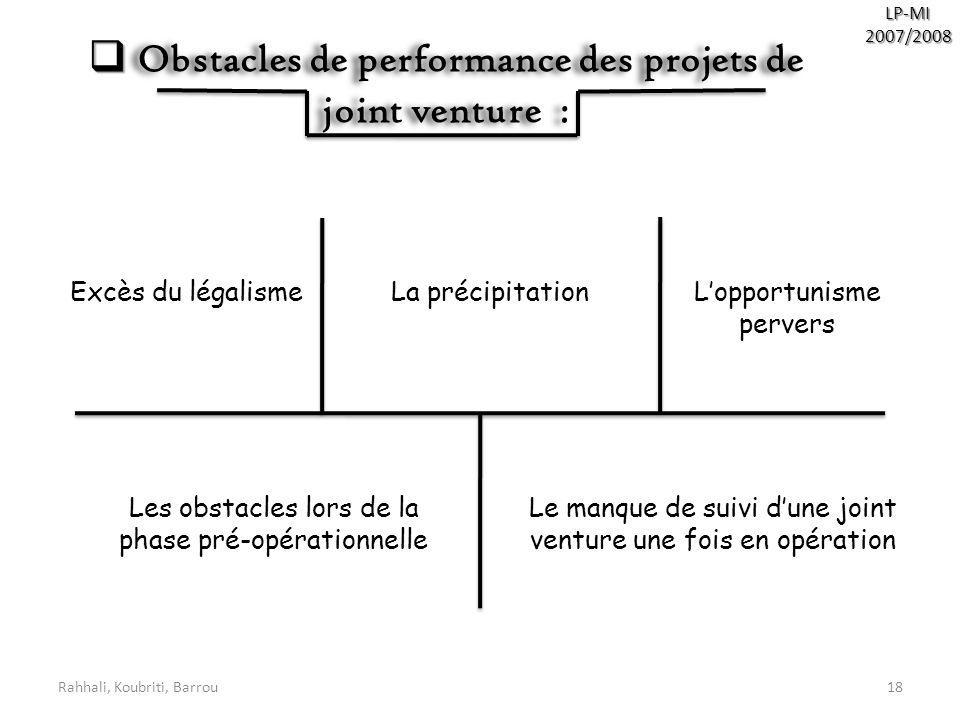 Obstacles de performance des projets de joint venture :