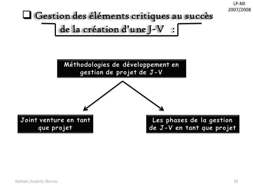 Gestion des éléments critiques au succès de la création d'une J-V :