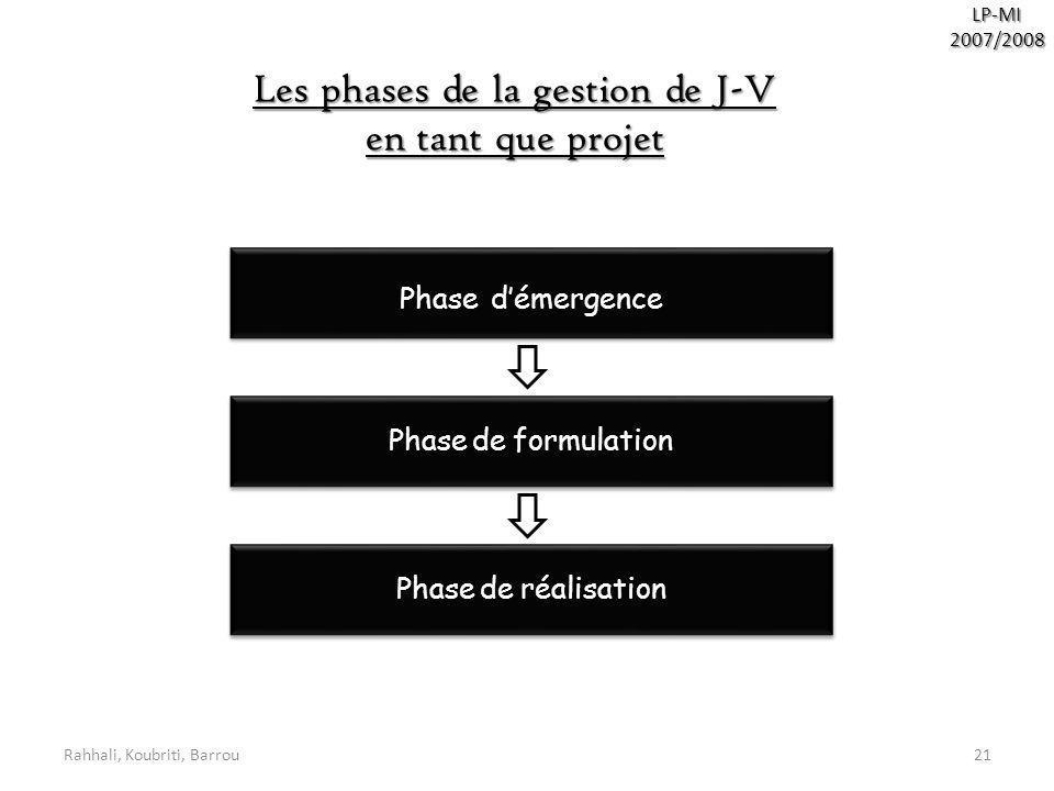 Les phases de la gestion de J-V