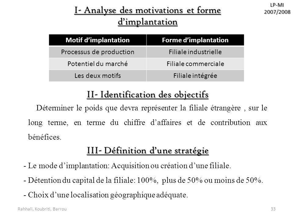 I- Analyse des motivations et forme d'implantation