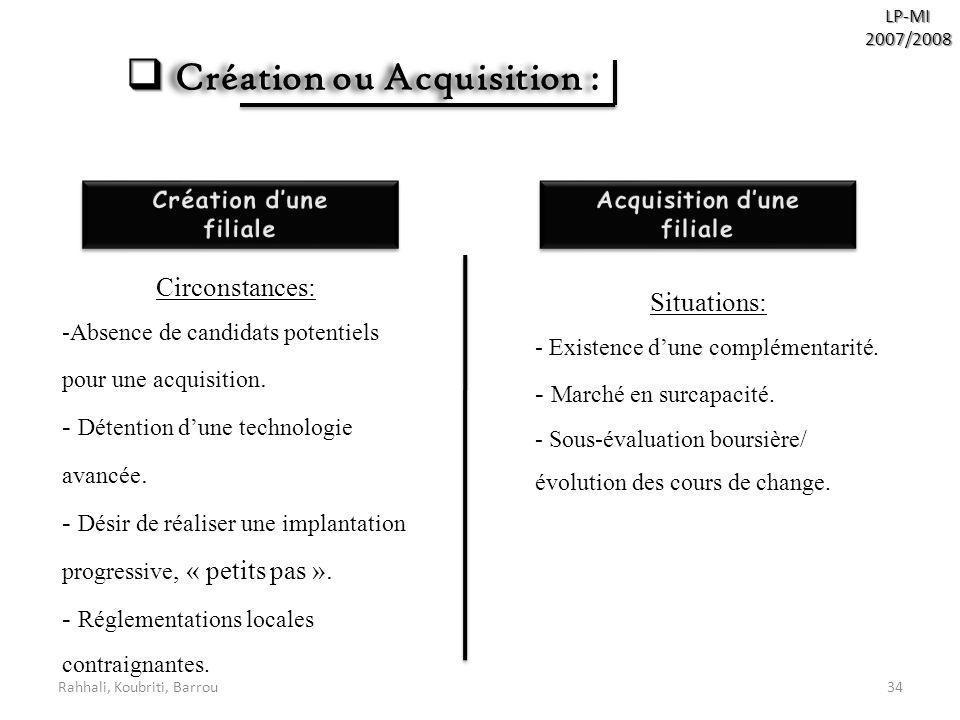 Création ou Acquisition :