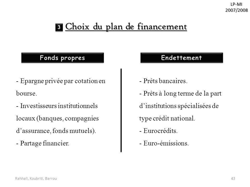 Choix du plan de financement