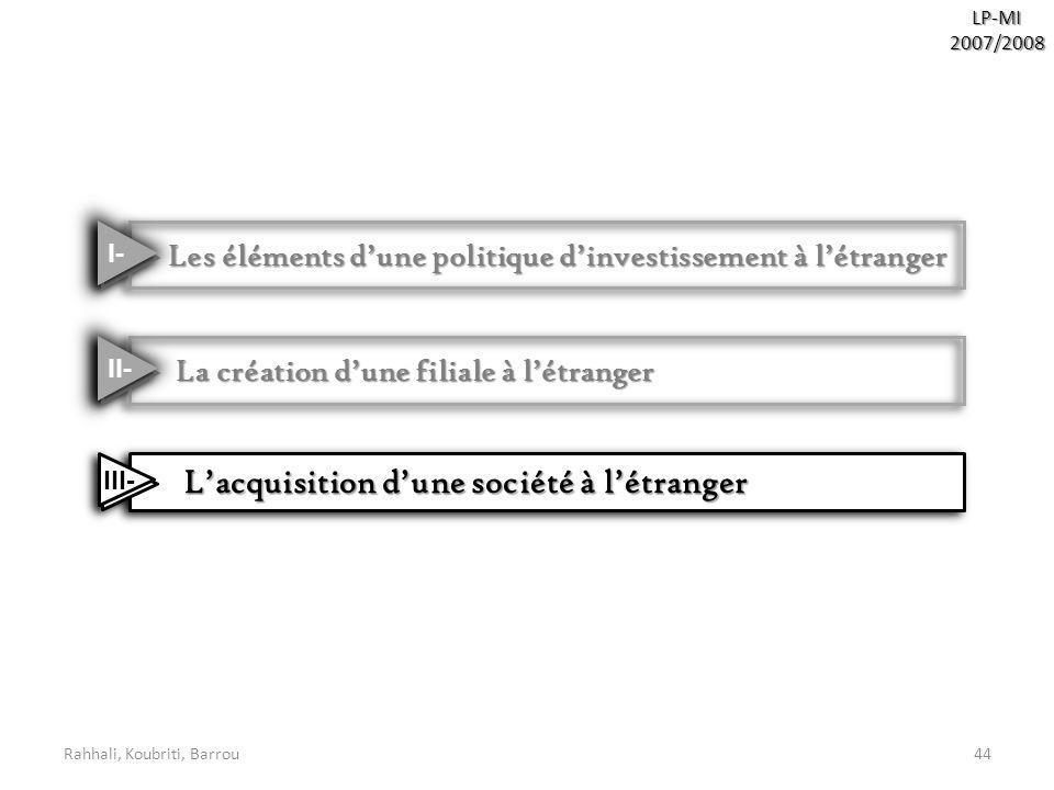 Les éléments d'une politique d'investissement à l'étranger