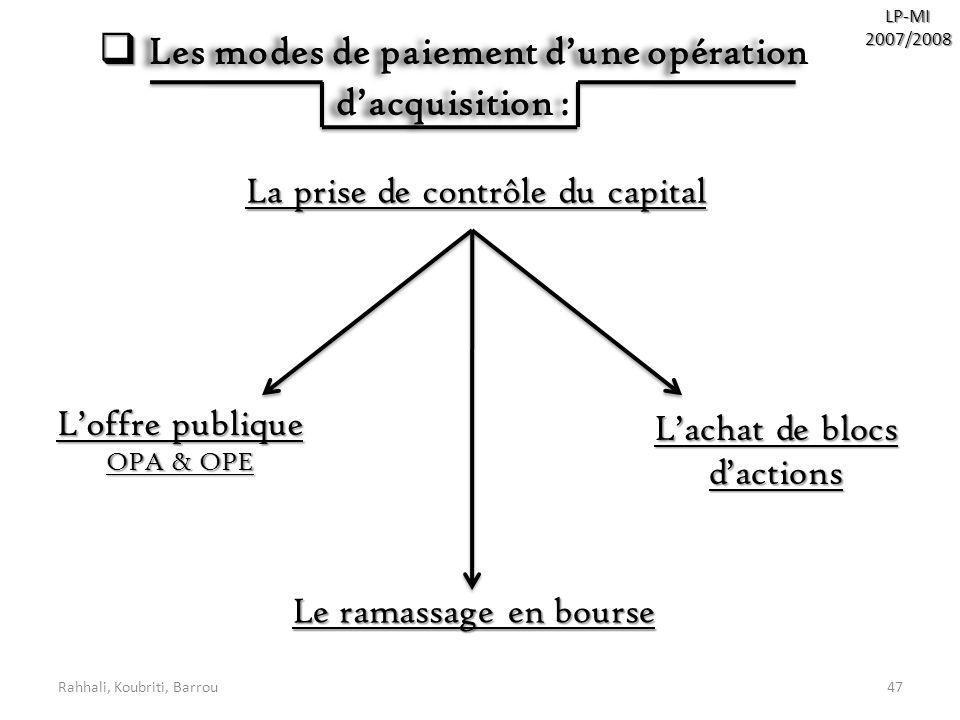 Les modes de paiement d'une opération d'acquisition :
