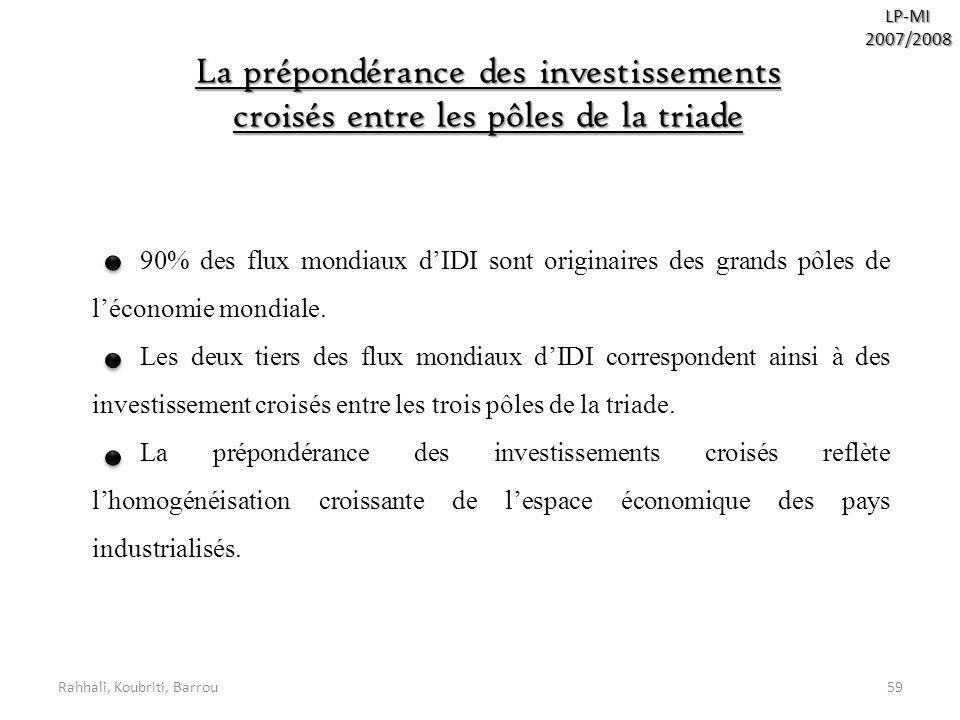 LP-MI 2007/2008. La prépondérance des investissements croisés entre les pôles de la triade.
