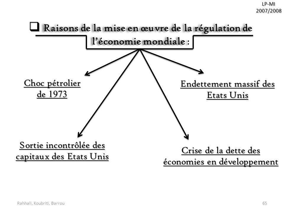 Raisons de la mise en œuvre de la régulation de l'économie mondiale :