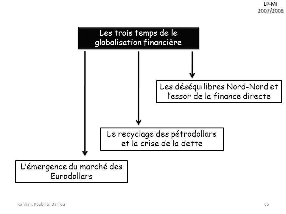 Les trois temps de le globalisation financière