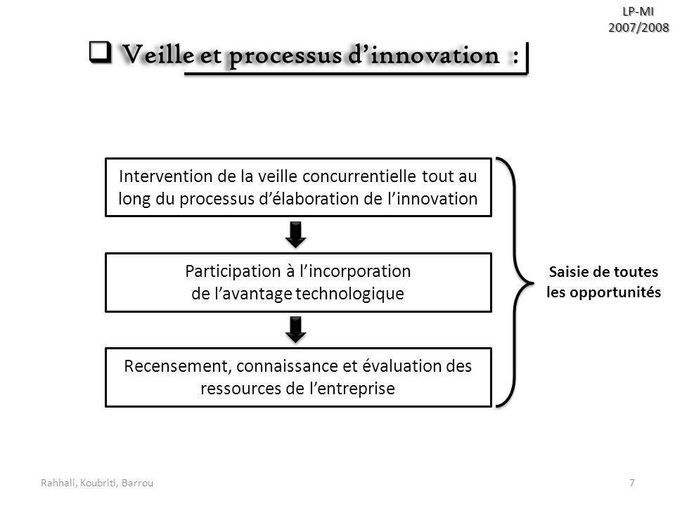 Veille et processus d'innovation :