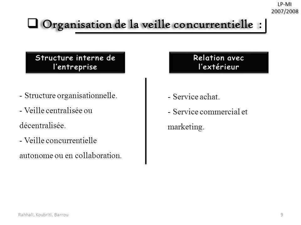 Organisation de la veille concurrentielle :