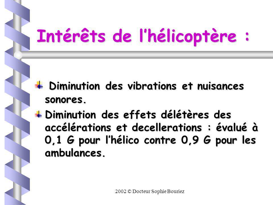 Intérêts de l'hélicoptère :