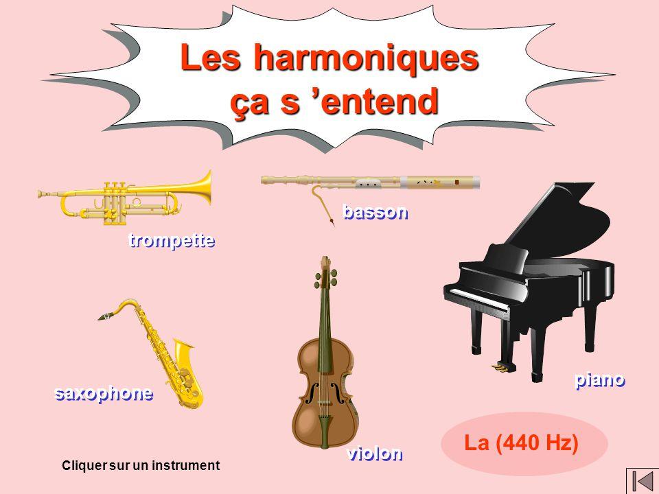 Les harmoniques ça s 'entend