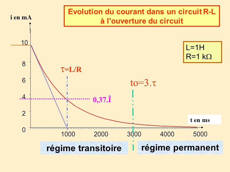 Evolution du courant dans un circuit R-L à l ouverture du circuit