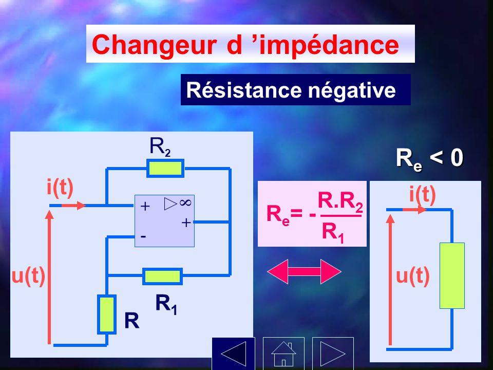 Changeur d 'impédance Re < 0 Résistance négative R1 R R2 i(t) u(t)