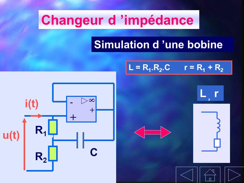 Changeur d 'impédance Simulation d 'une bobine L , r i(t) + R1 u(t) C
