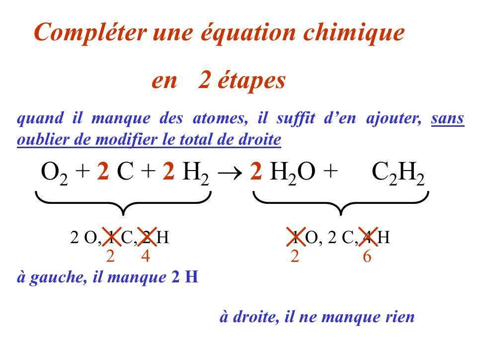 Compléter une équation chimique