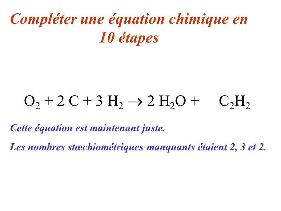 Compléter une équation chimique en 10 étapes