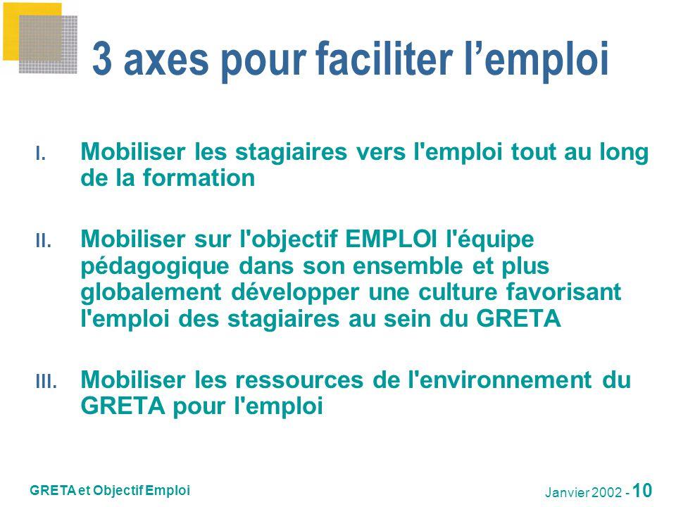 3 axes pour faciliter l'emploi