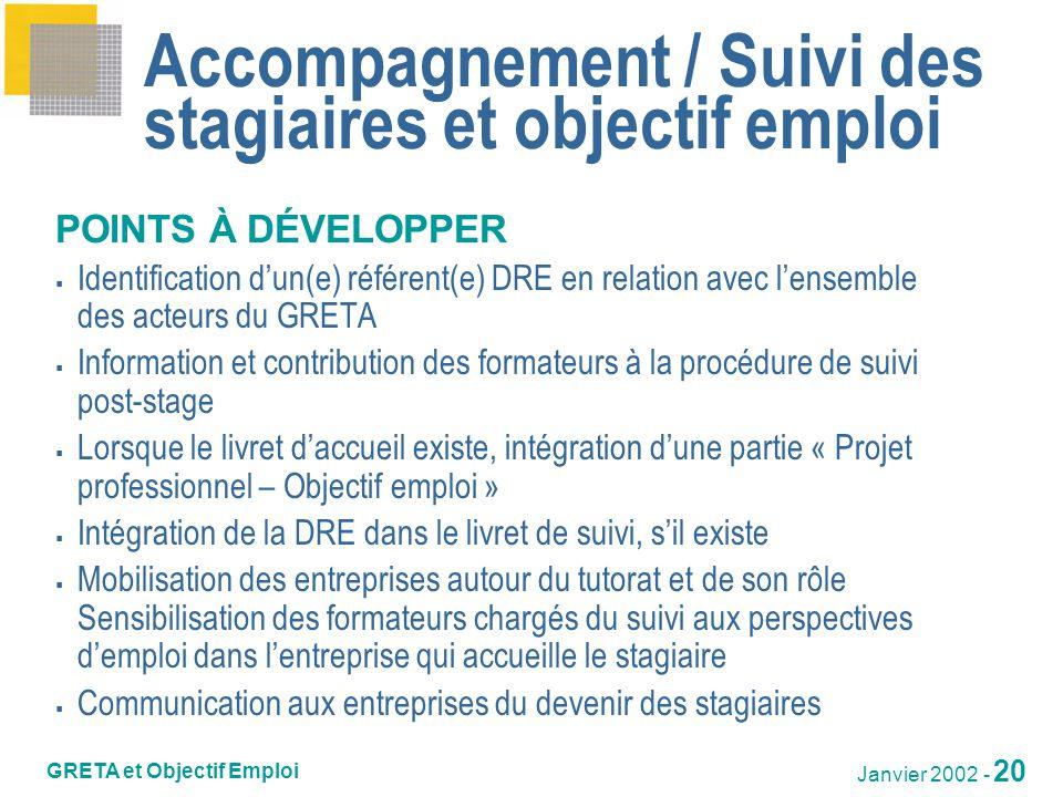 Accompagnement / Suivi des stagiaires et objectif emploi