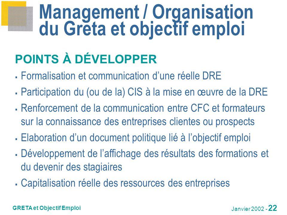 Management / Organisation du Greta et objectif emploi