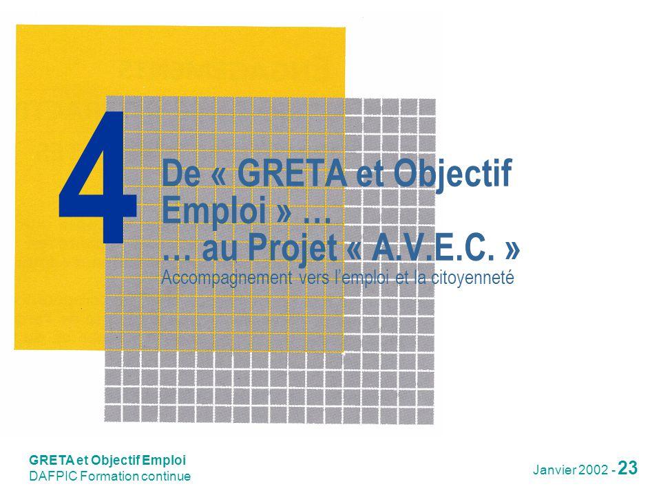 4 De « GRETA et Objectif Emploi » … … au Projet « A.V.E.C. » Accompagnement vers l'emploi et la citoyenneté.