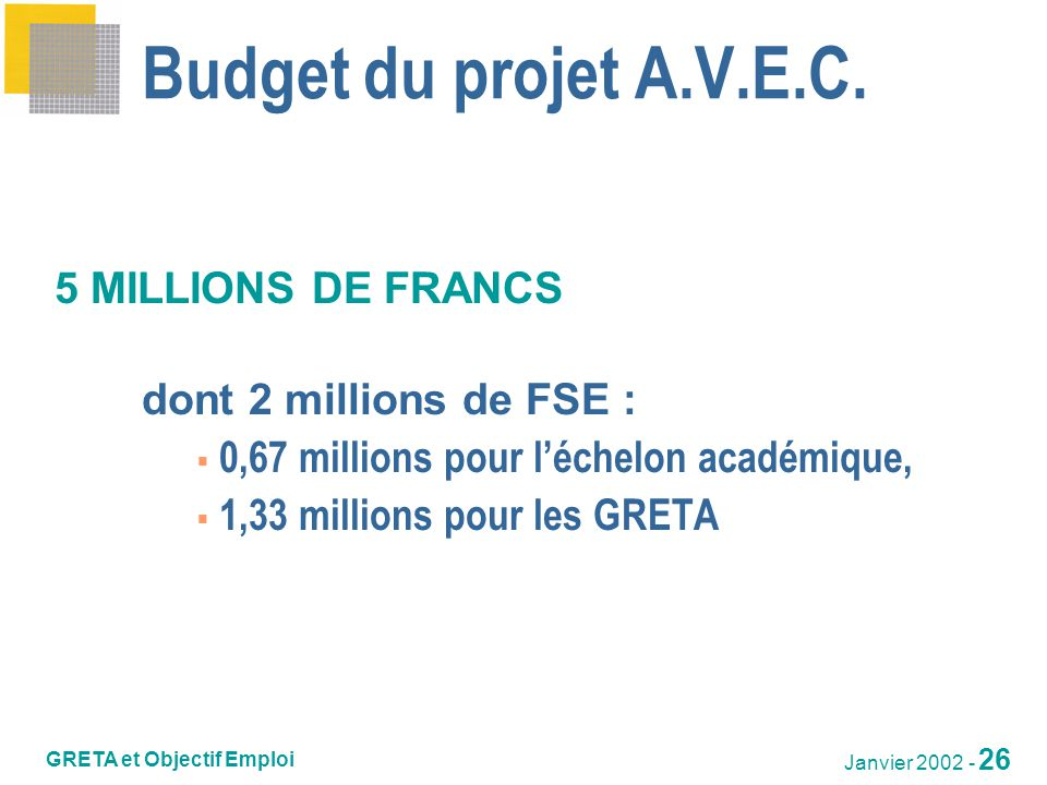 Budget du projet A.V.E.C. 5 MILLIONS DE FRANCS