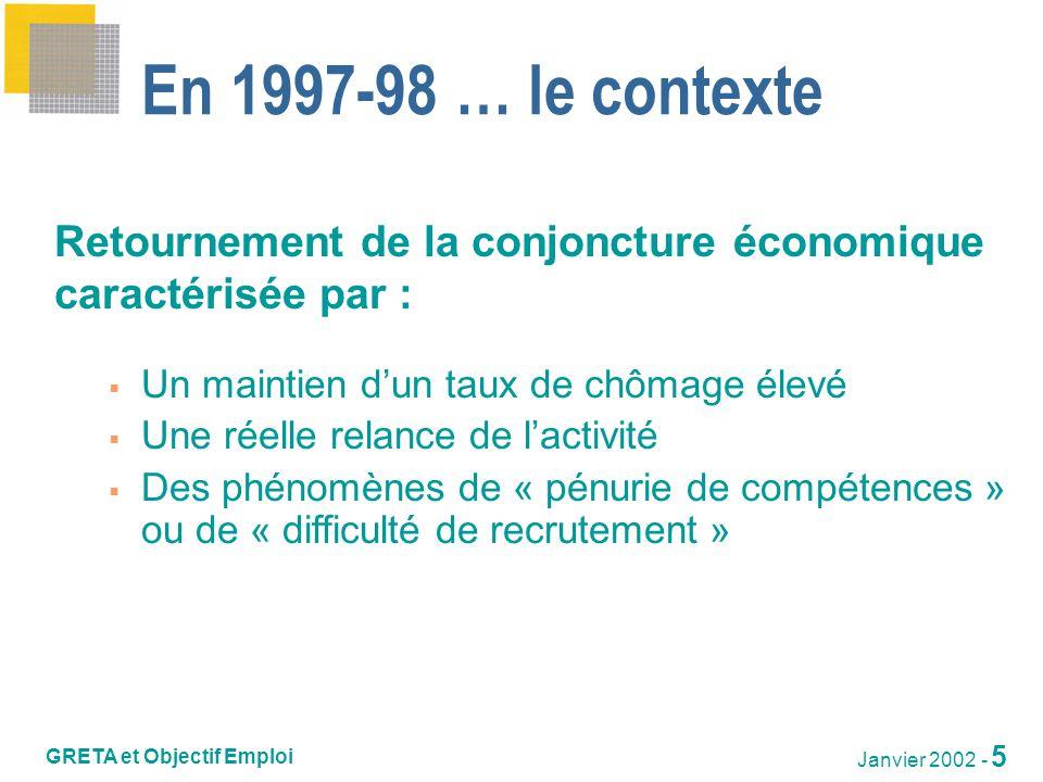 En 1997-98 … le contexte Retournement de la conjoncture économique caractérisée par : Un maintien d'un taux de chômage élevé.