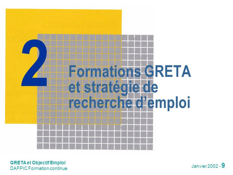 Formations GRETA et stratégie de recherche d'emploi