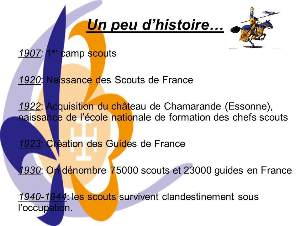 Un peu d'histoire… 1907: 1er camp scouts
