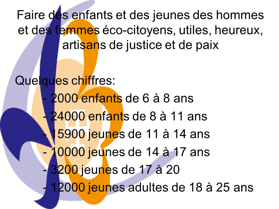 Faire des enfants et des jeunes des hommes et des femmes éco-citoyens, utiles, heureux, artisans de justice et de paix