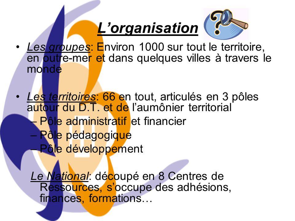 L'organisation Les groupes: Environ 1000 sur tout le territoire, en outre-mer et dans quelques villes à travers le monde.