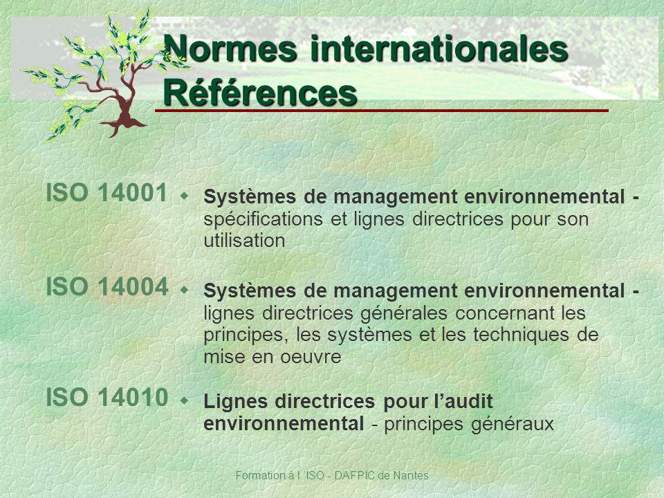 Normes internationales Références