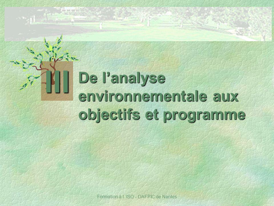 De l'analyse environnementale aux objectifs et programme
