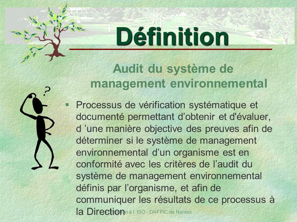 Audit du système de management environnemental
