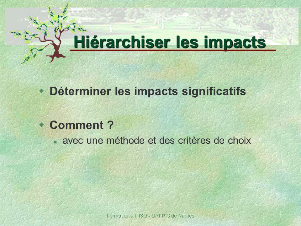 Hiérarchiser les impacts