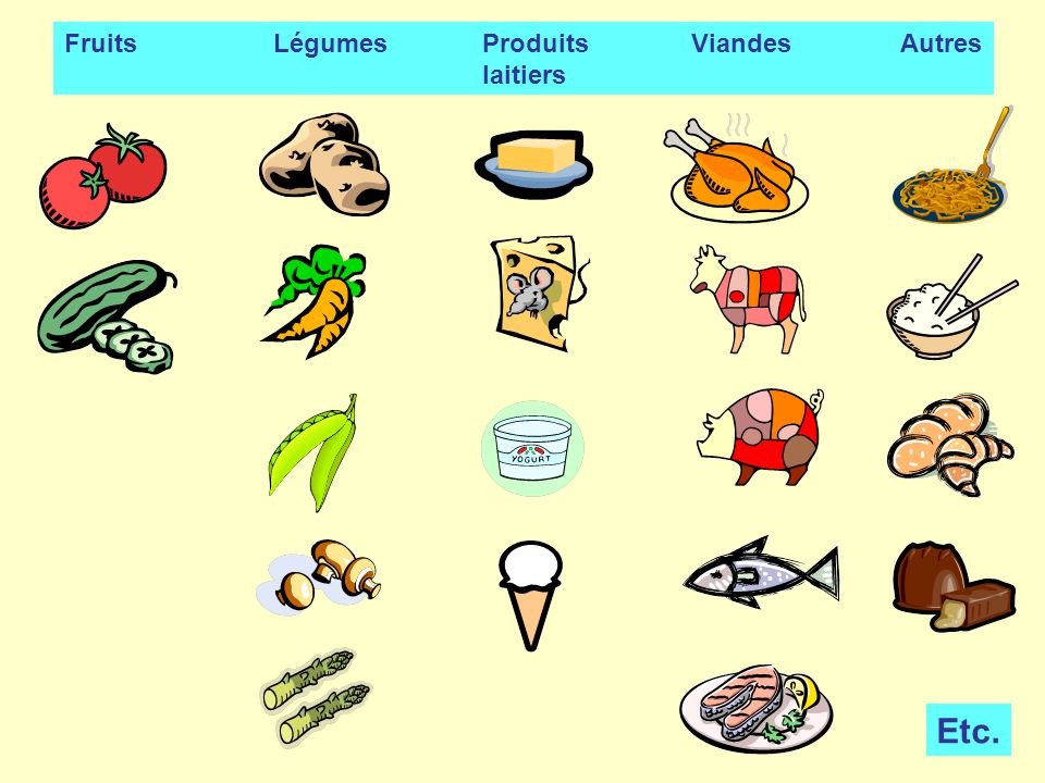 Fruits Légumes Produits Viandes Autres