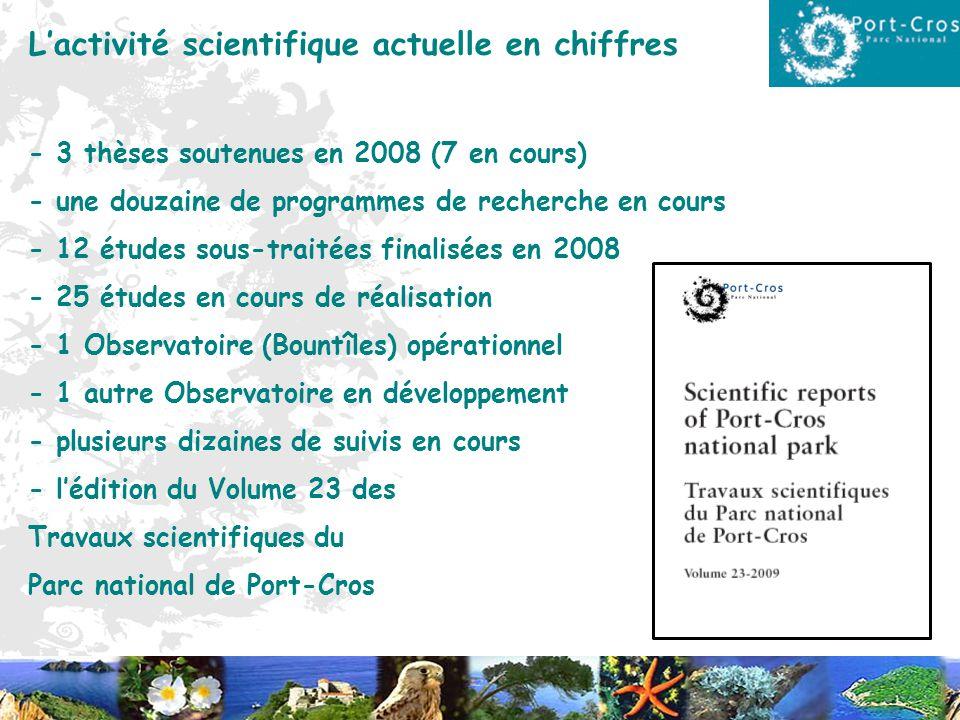 L'activité scientifique actuelle en chiffres