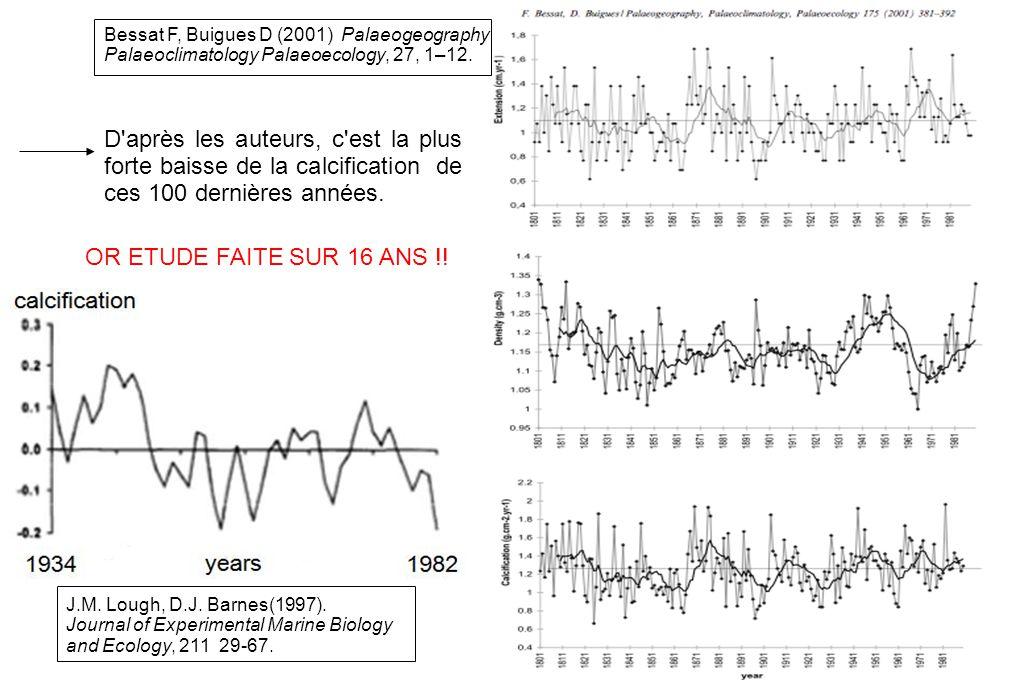 Bessat F, Buigues D (2001) Palaeogeography Palaeoclimatology Palaeoecology, 27, 1–12.