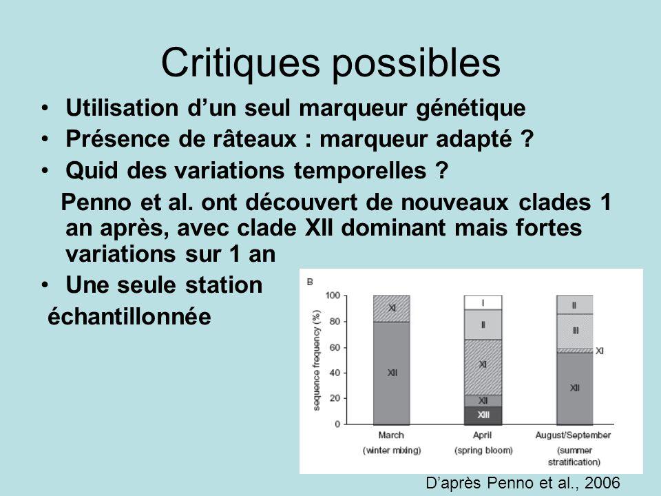 Critiques possibles Utilisation d'un seul marqueur génétique