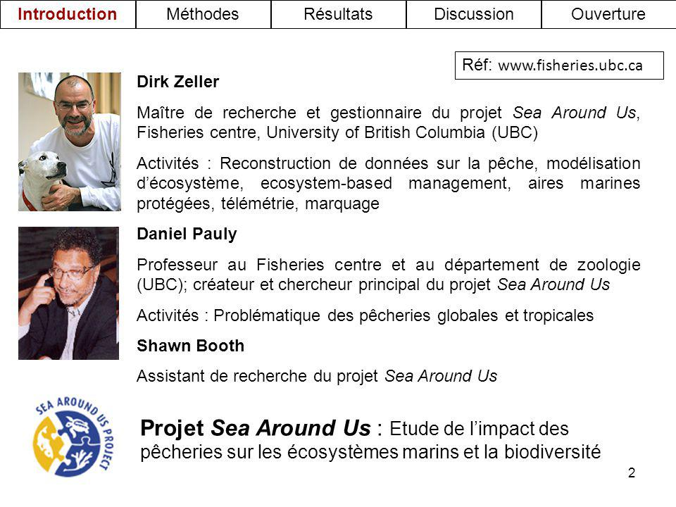 Introduction Méthodes. Résultats. Discussion. Ouverture. Réf: www.fisheries.ubc.ca. Dirk Zeller.