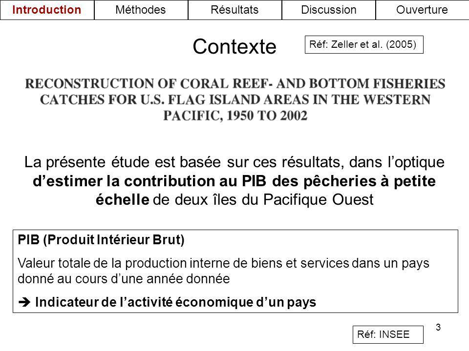Introduction Méthodes. Résultats. Discussion. Ouverture. Contexte. Réf: Zeller et al. (2005)