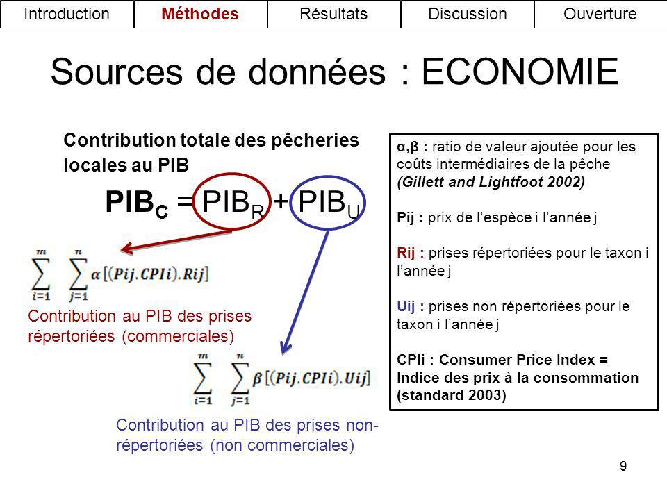 Sources de données : ECONOMIE