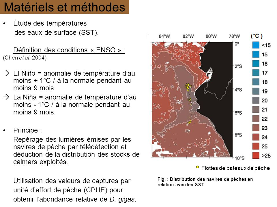 Matériels et méthodes Étude des températures