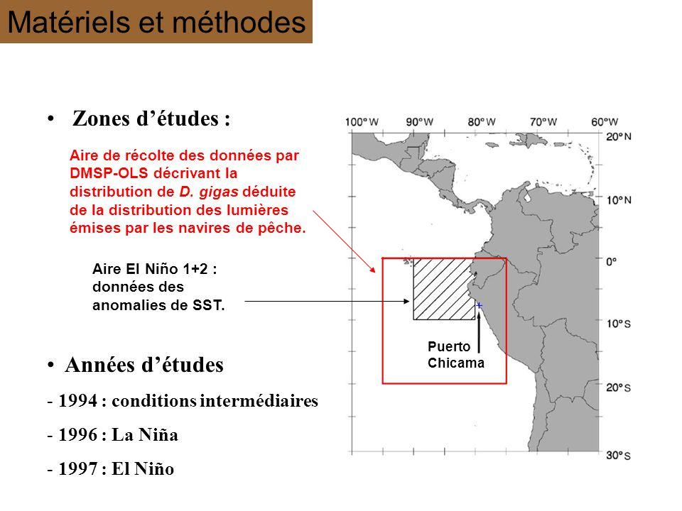 Matériels et méthodes Zones d'études : Années d'études