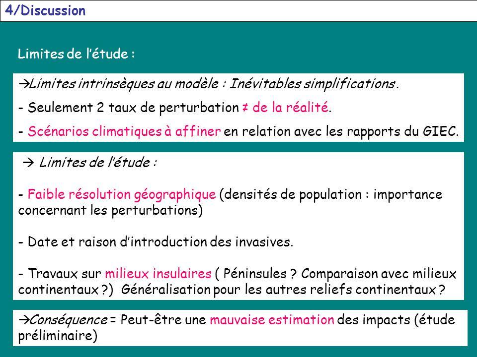 4/Discussion Limites de l'étude : Limites intrinsèques au modèle : Inévitables simplifications .