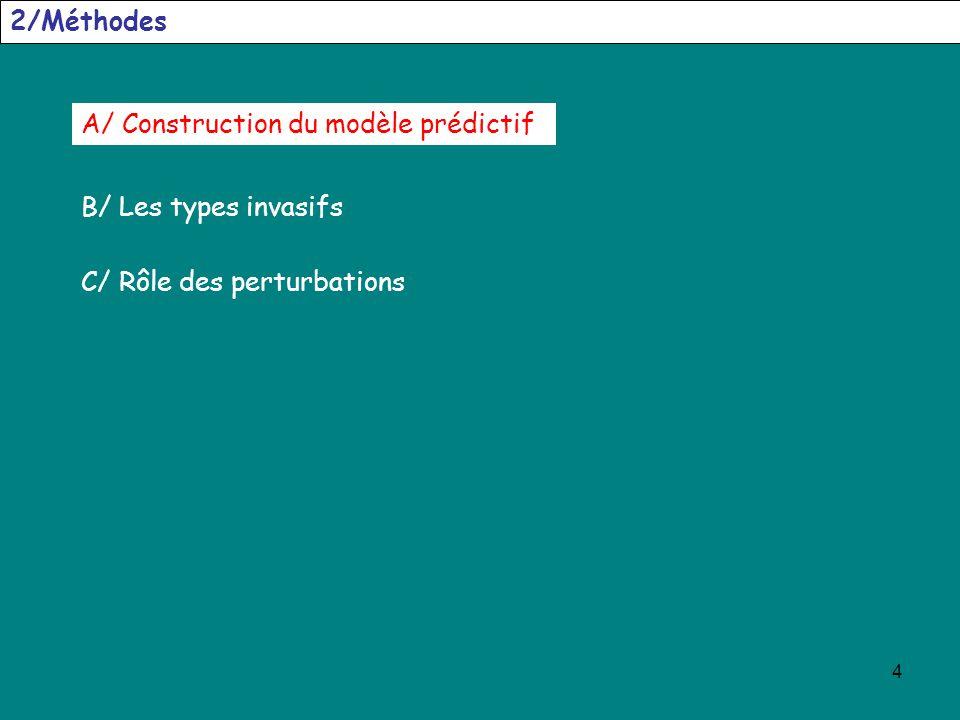2/Méthodes A/ Construction du modèle prédictif B/ Les types invasifs C/ Rôle des perturbations