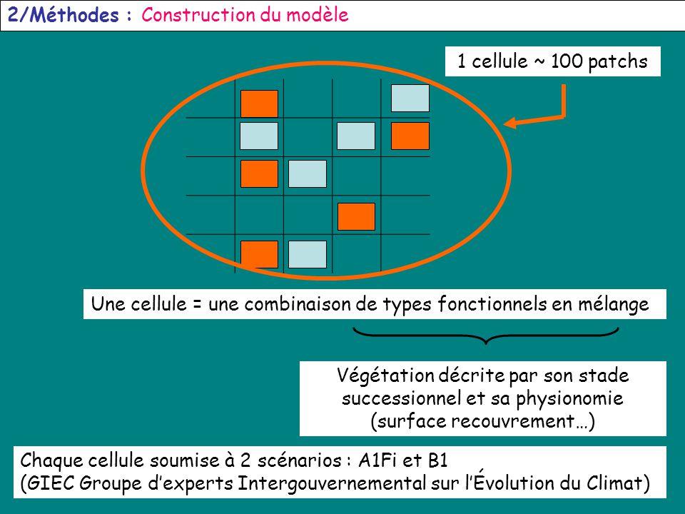 2/Méthodes : Construction du modèle