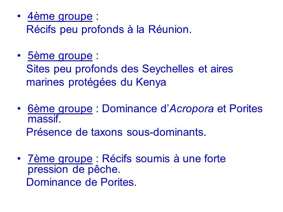 4ème groupe : Récifs peu profonds à la Réunion. 5ème groupe : Sites peu profonds des Seychelles et aires.